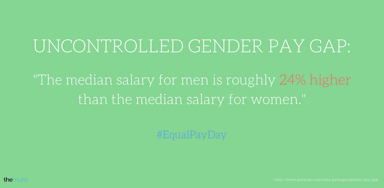 10 Shocking Stats That Should Convince Every Woman to Ask for a Raise on #EqualPayDay